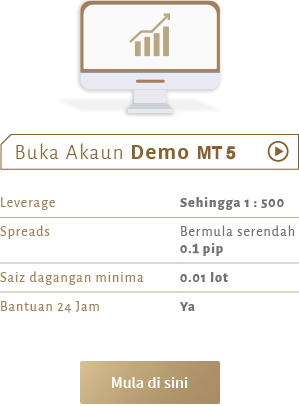 open-demo-akun-mt5