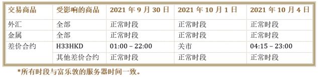 香港: 中国国庆节